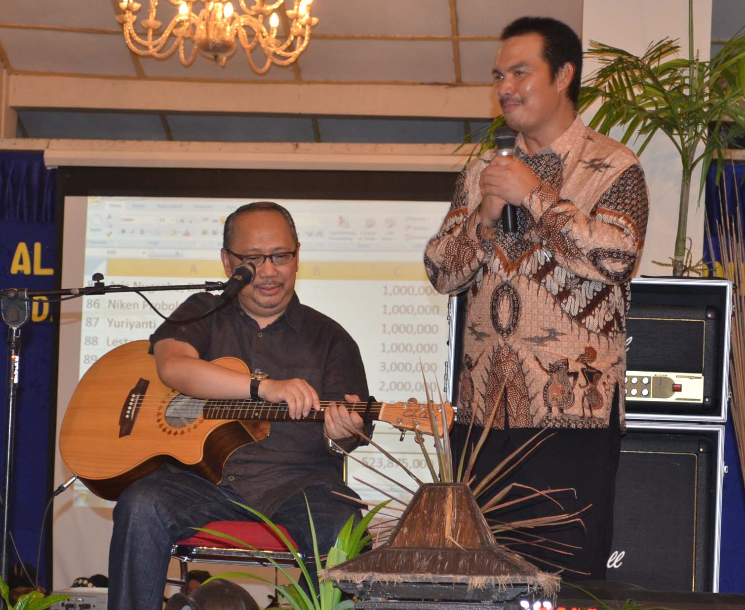 Launching Album Kemiskinan Kulonprogo